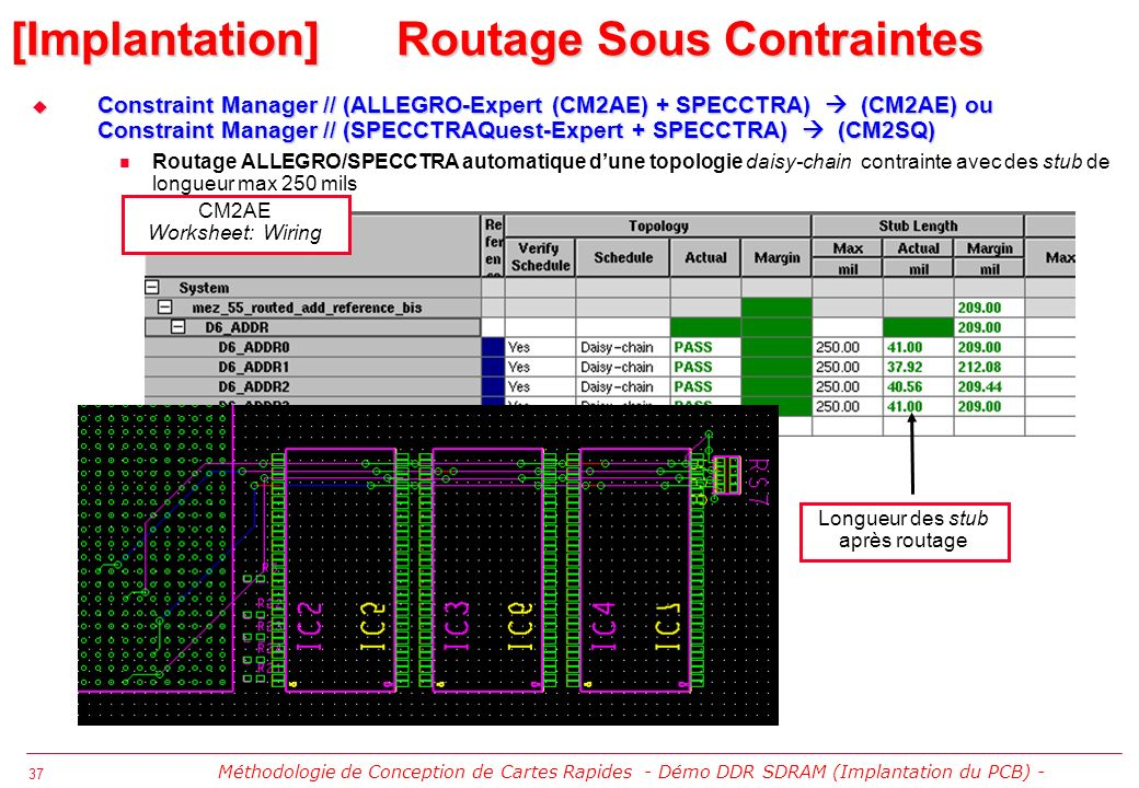 [Implantation] Routage Sous Contraintes